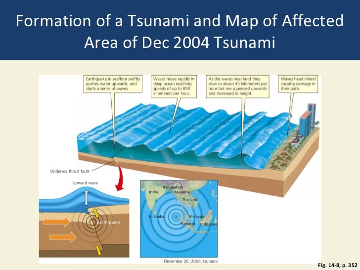 2004 Indian Ocean Tsunami - epicenter