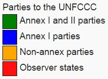 Annex I - Annex II parties UNFCCC index