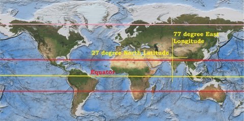Latitudes - Longitudes - coordinates loacation