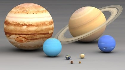 Relative size of Planets