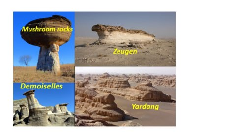 Zeugen - mushroon rocks - yardang