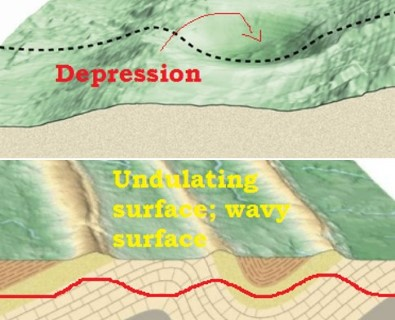 depression - undulating surface.png