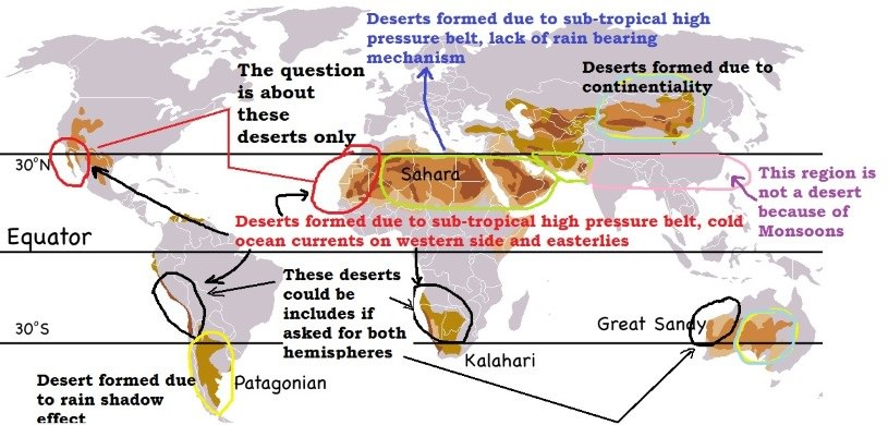deserts on the western side of the continents