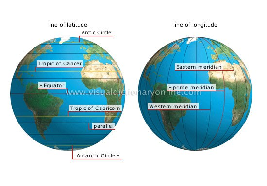 important longitudes - latitudes