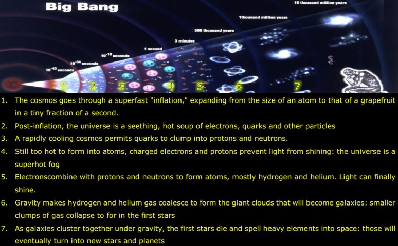universe - big bang (Small)