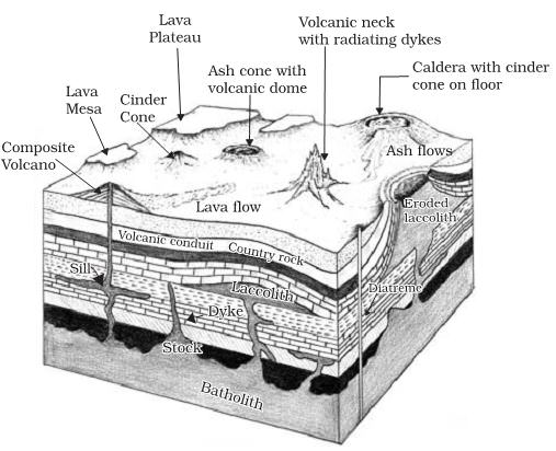 volcanic landforms - intrusive - plutonic