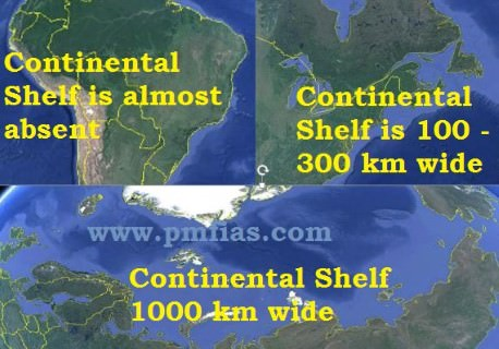 Continental Shelf widths