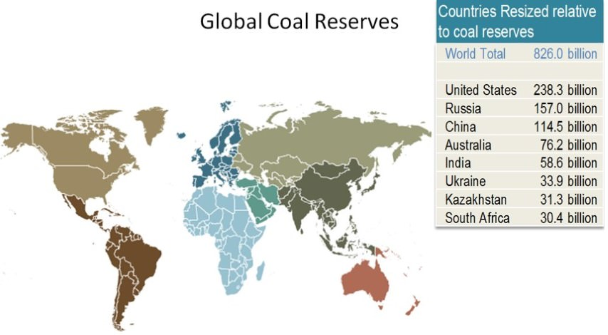 Global Coal Reserves