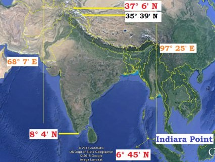 India latitudinal-longitudinal extent