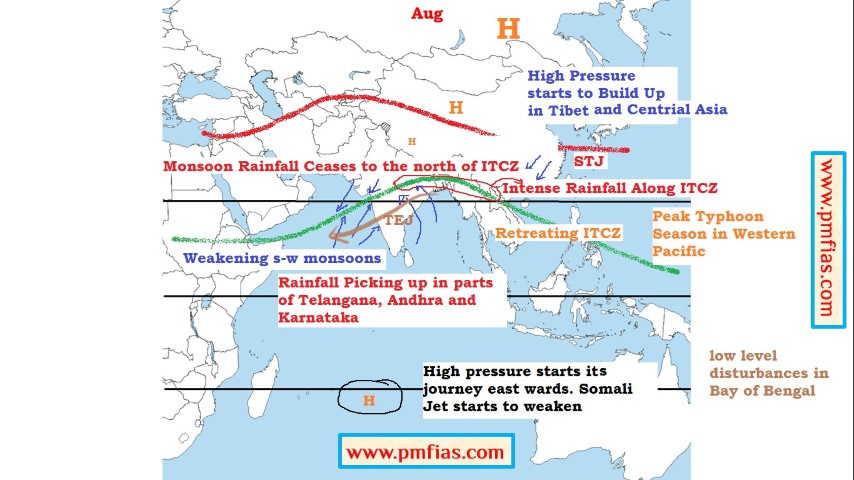 Indian Monsoons - august