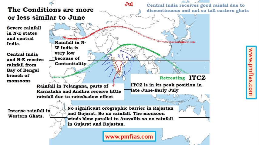 Indian Monsoons - july