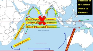 Indian Ocean Currents – Effect of Monsoons