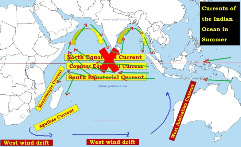 Indian ocean currents effect of monsoons on north indian ocean indian ocean currents gumiabroncs Choice Image