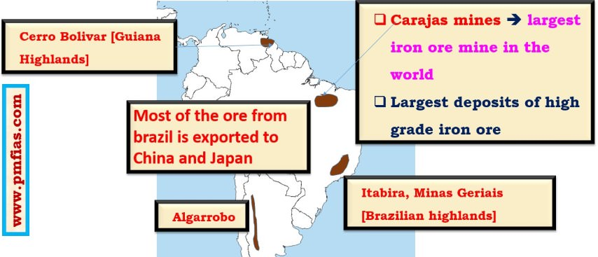 Iron Ore in South America – Carajas, Itabira, Minas Geriais