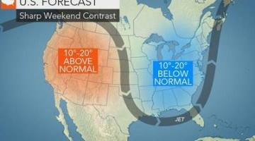 Jet Streams and Weather