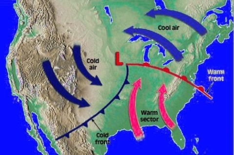 Temperate Cyclone-polar front theory