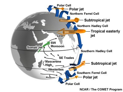 Tropical Easterly Jet or African Easterly Jet