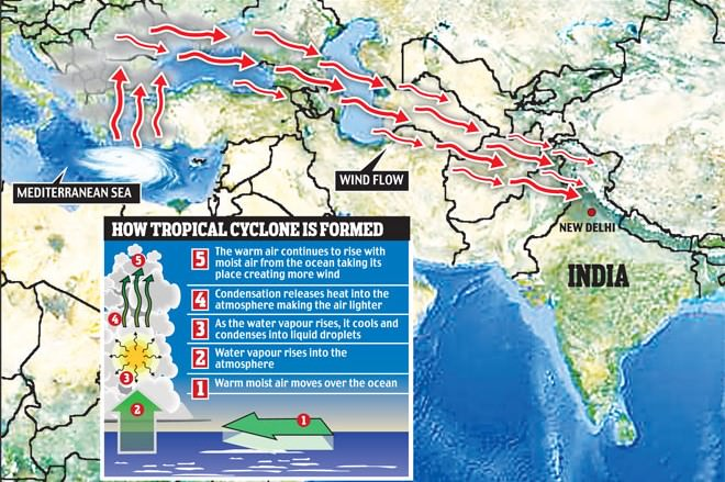 Western Disturbances - rains in North west india