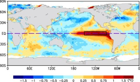 el nino pacific water temperature
