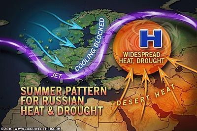 heat wave in russia - cloudburst in himalayas