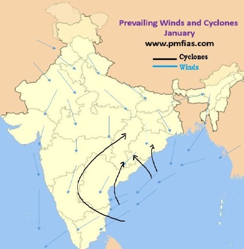 prevailing winds cyclones January - winter