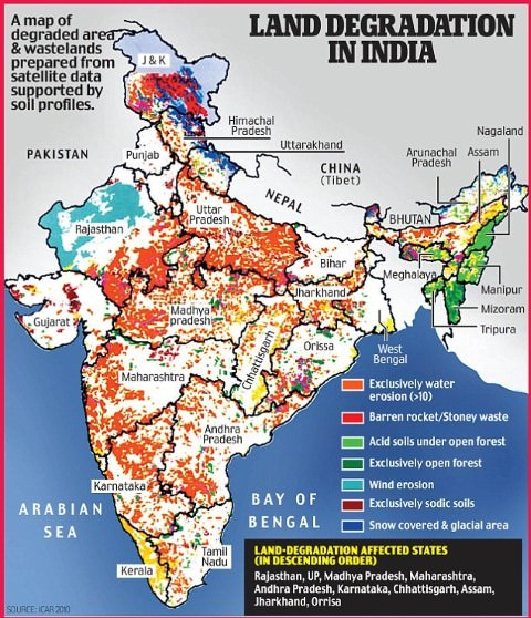 Soil degradation soil erosion desertification soil for Soil in india
