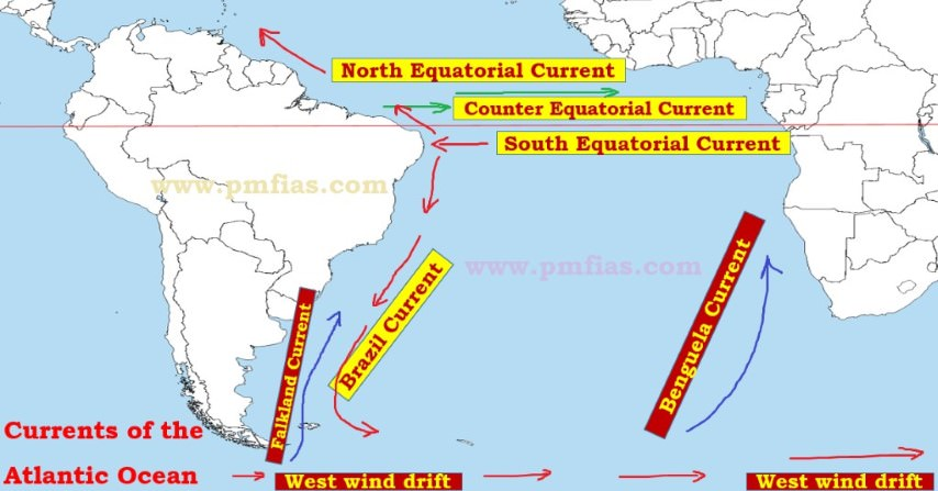 south Atlantic Ocean Currents