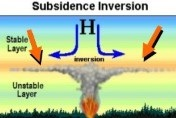 subsidence temperature inversion