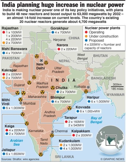 Uranium & Thorium Distribution across India & World | PMF IAS