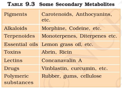 Secondary Metabolities