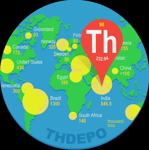 Thorium Distribution world