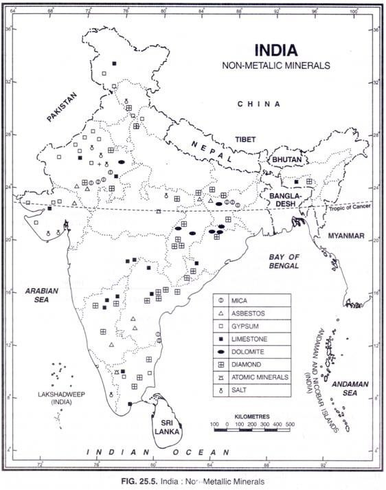 non-metallic minerals in india - mica-diamond-limestone-dolomite -gypsum
