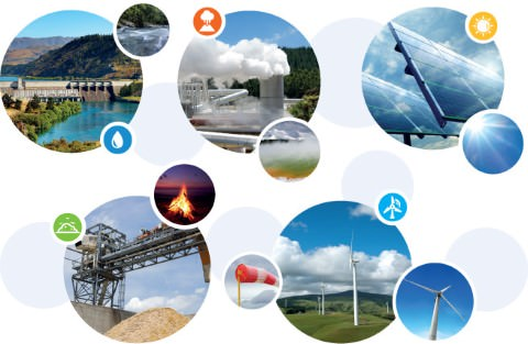 Renewable Amp Non Conventional Sources Of Energy Pmf Ias