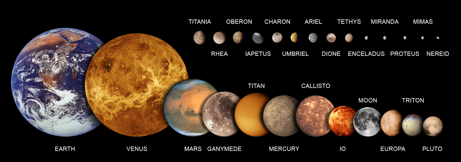 Size comparison of largest moons in the Solar System