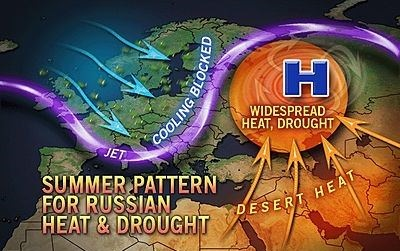 heat wave in Russia