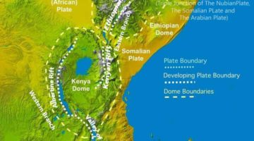 Divergent Boundary - African Rift - Albertine Rift - Kenyan Rift - Afar Triple Junction