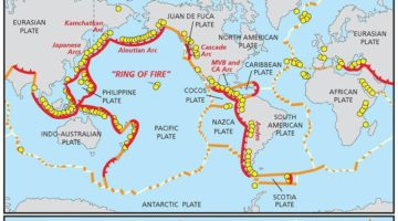 Tectonic Plates - Divergent, Convergent and Transform Boundaries