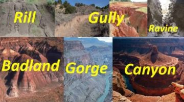 Erosion - Rill, gully, ravine, badland, george, canyon