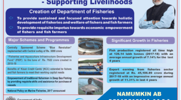Blue Revolution: Transforming fisheries sector