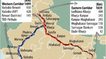 Eastern and Western Dedicated Freight Corridor