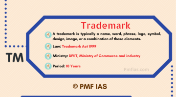 Patent, Trademark, IPR: Intellectual Property Rights (IPR)